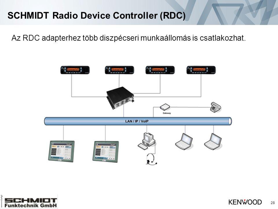 SCHMIDT Radio Device Controller (RDC)