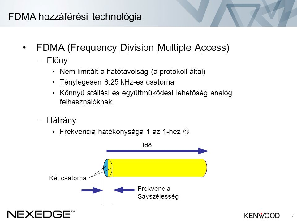 FDMA hozzáférési technológia