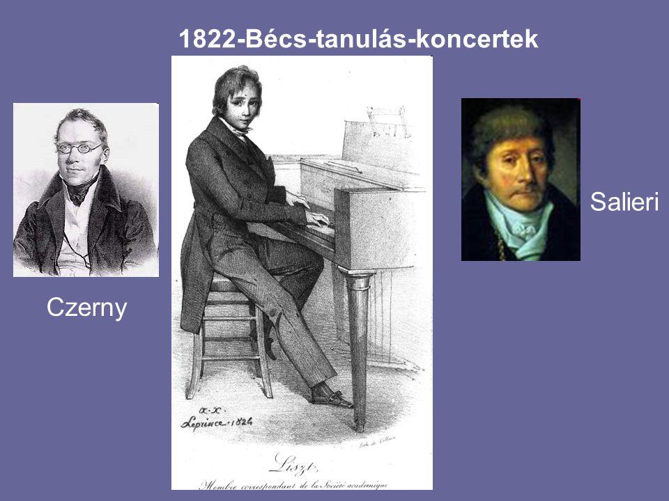 1822-Bécs-tanulás-koncertek