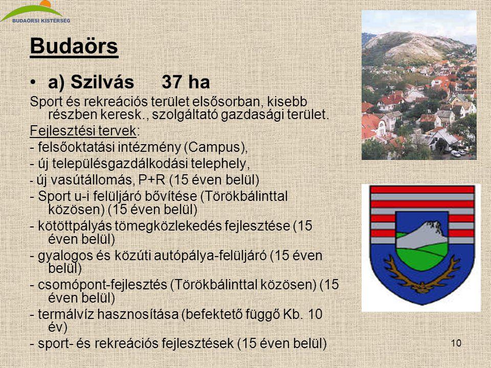 Budaörs a) Szilvás 37 ha. Sport és rekreációs terület elsősorban, kisebb részben keresk., szolgáltató gazdasági terület.