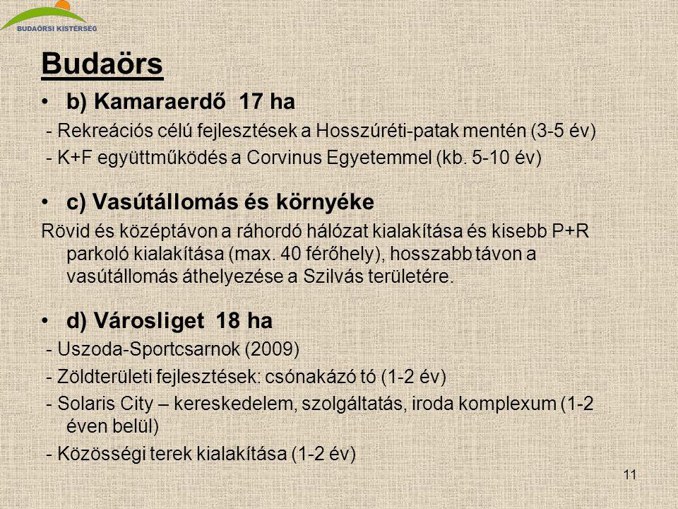 Budaörs b) Kamaraerdő 17 ha c) Vasútállomás és környéke