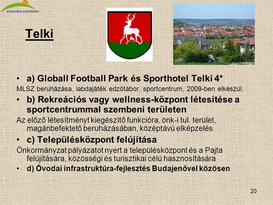 Telki a) Globall Football Park és Sporthotel Telki 4*