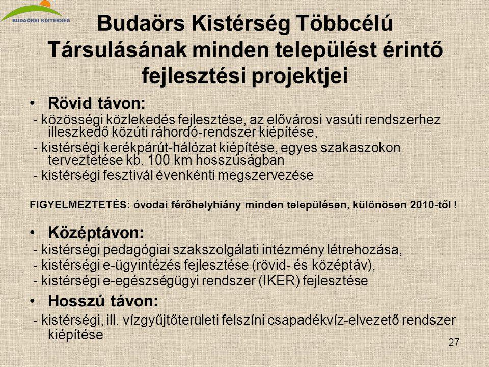 Budaörs Kistérség Többcélú Társulásának minden települést érintő fejlesztési projektjei