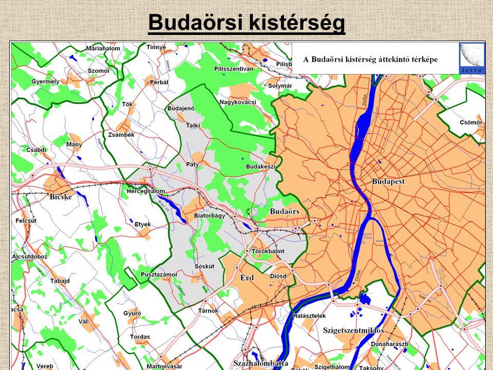 Budaörsi kistérség