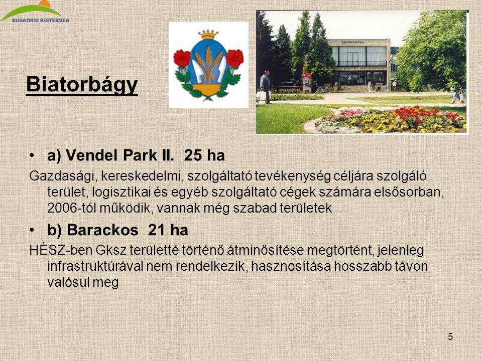 Biatorbágy a) Vendel Park II. 25 ha b) Barackos 21 ha