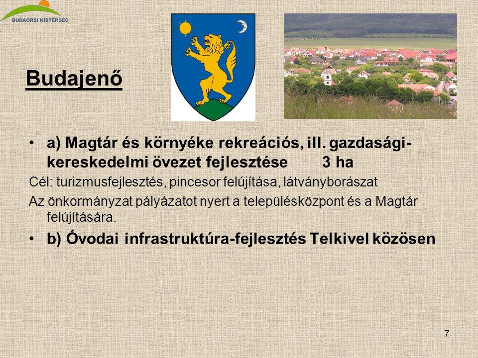 Budajenő a) Magtár és környéke rekreációs, ill. gazdasági-kereskedelmi övezet fejlesztése 3 ha.