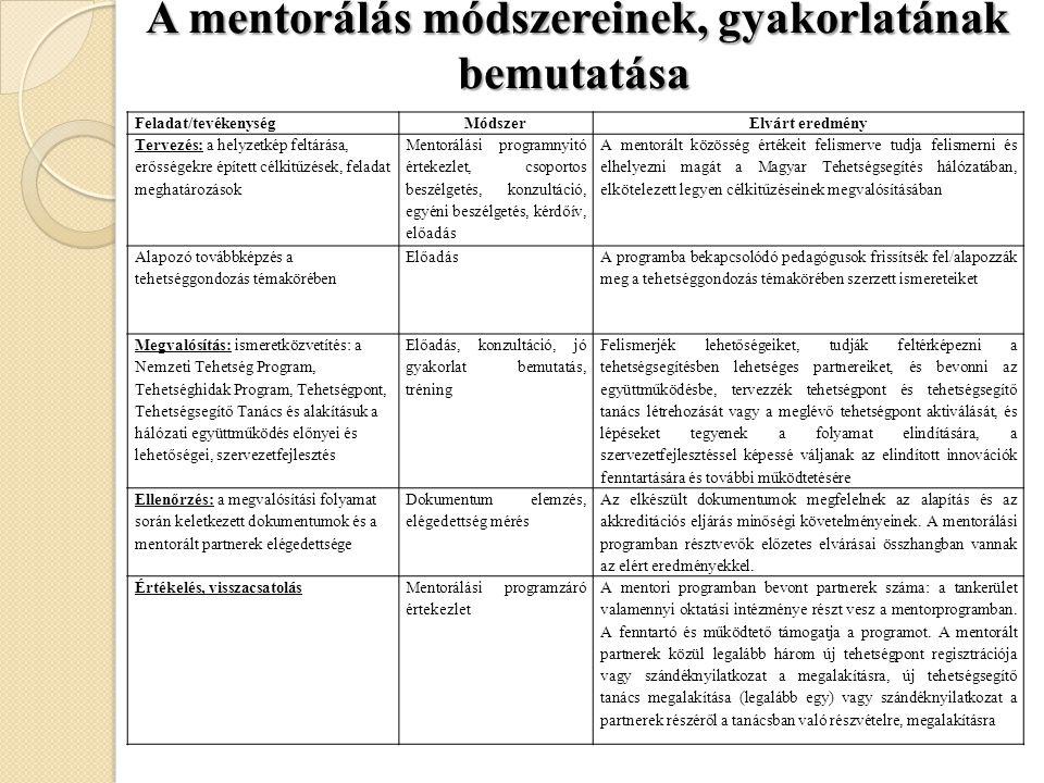 A mentorálás módszereinek, gyakorlatának bemutatása