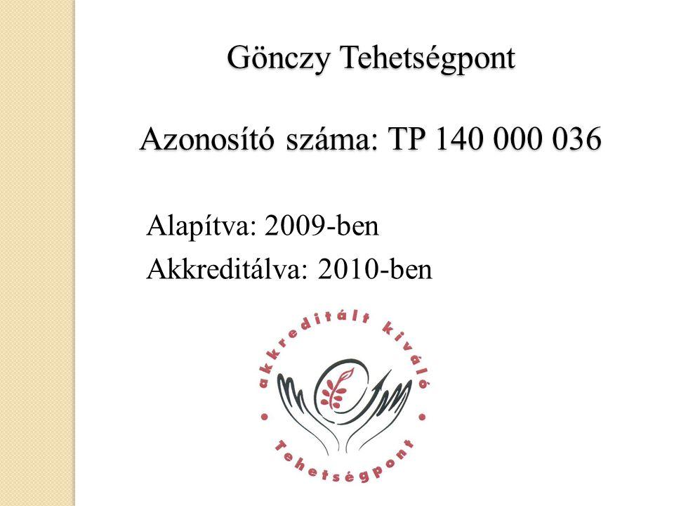Gönczy Tehetségpont Azonosító száma: TP 140 000 036