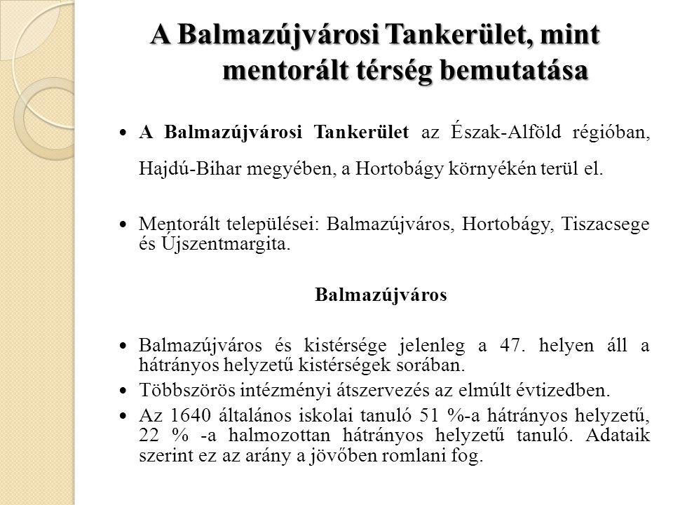 A Balmazújvárosi Tankerület, mint mentorált térség bemutatása