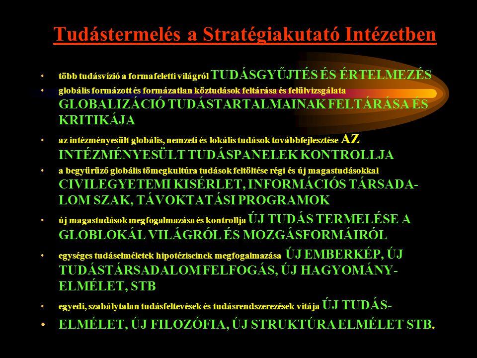 Tudástermelés a Stratégiakutató Intézetben