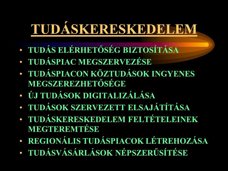 TUDÁSKERESKEDELEM TUDÁS ELÉRHETŐSÉG BIZTOSÍTÁSA