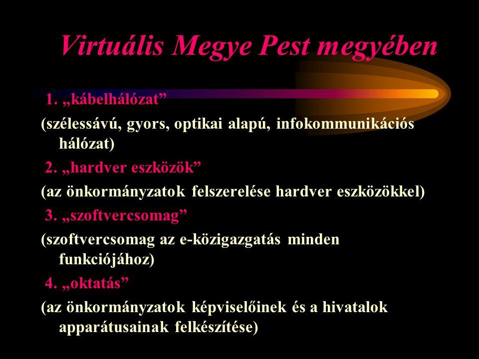 Virtuális Megye Pest megyében