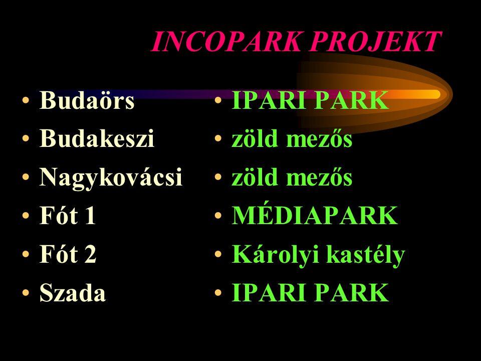 INCOPARK PROJEKT Budaörs Budakeszi Nagykovácsi Fót 1 Fót 2 Szada