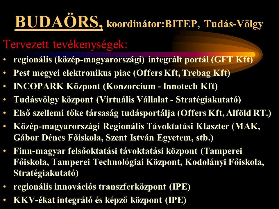BUDAÖRS, koordinátor:BITEP, Tudás-Völgy