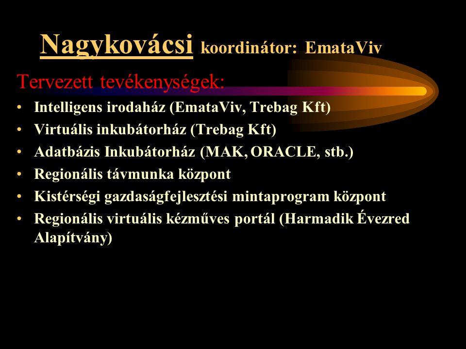 Nagykovácsi koordinátor: EmataViv