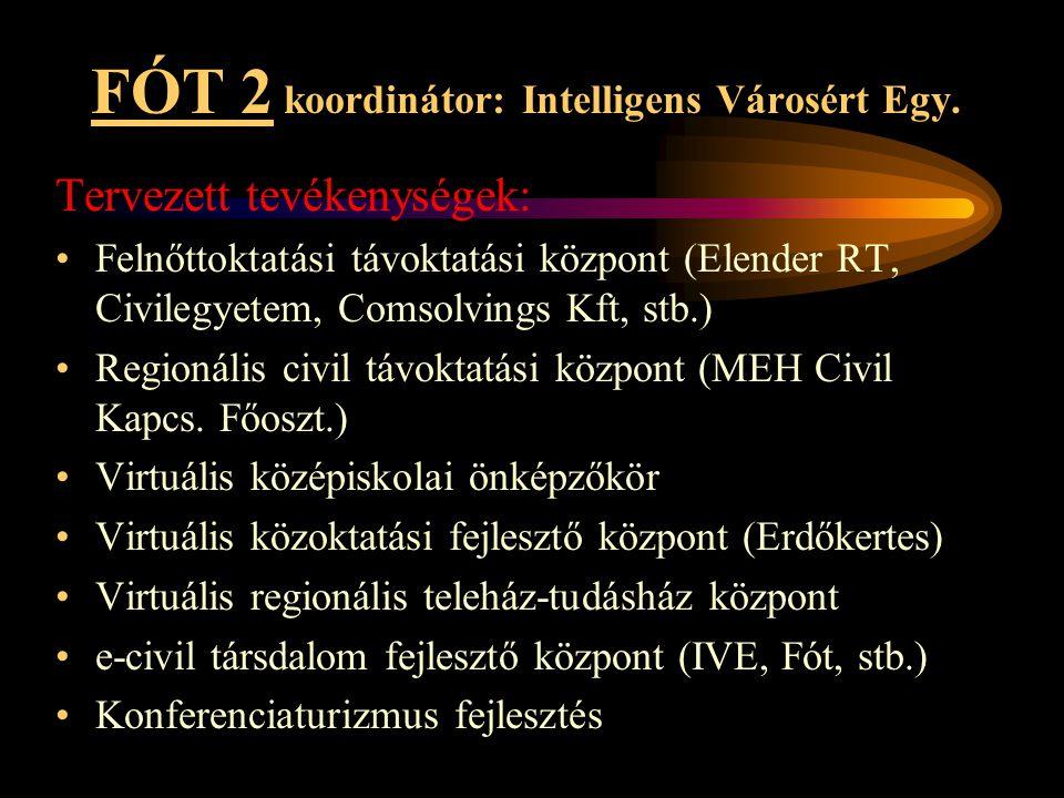 FÓT 2 koordinátor: Intelligens Városért Egy.