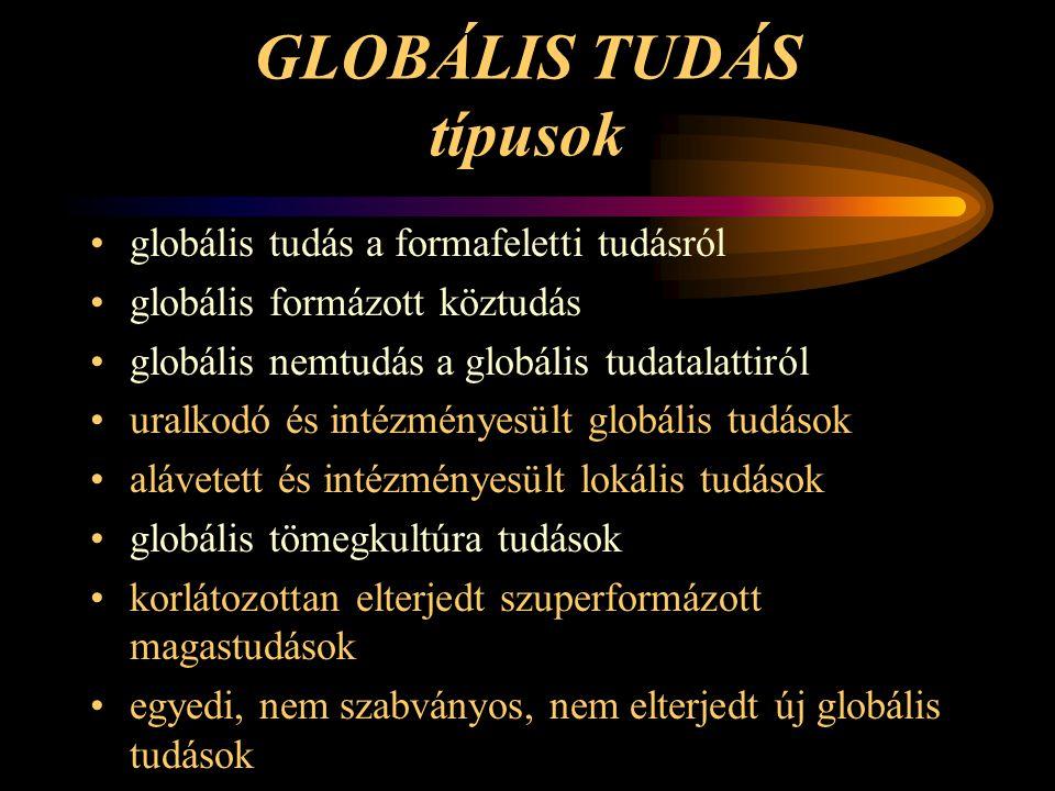 GLOBÁLIS TUDÁS típusok