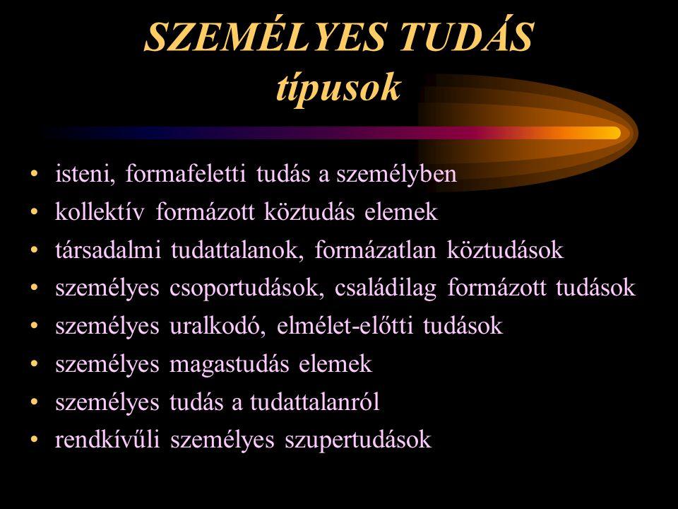 SZEMÉLYES TUDÁS típusok