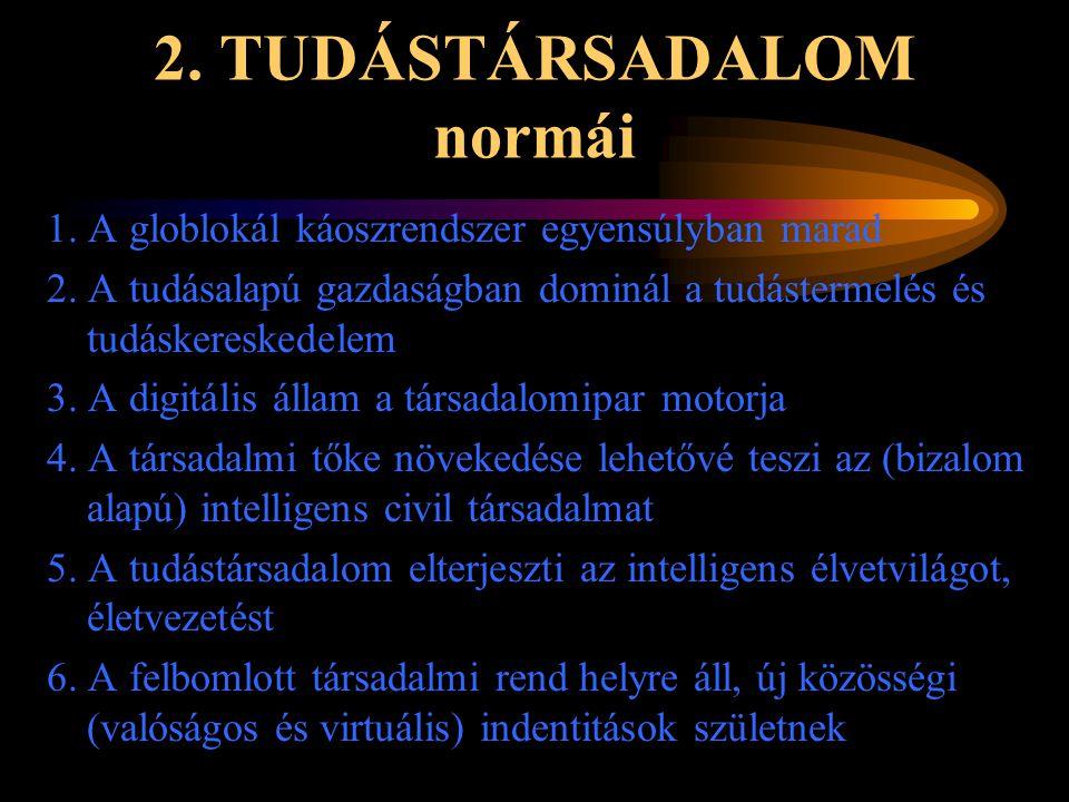 2. TUDÁSTÁRSADALOM normái