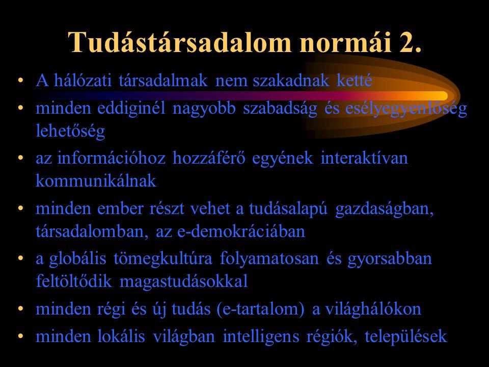 Tudástársadalom normái 2.
