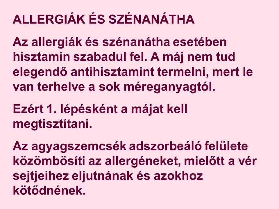 ALLERGIÁK ÉS SZÉNANÁTHA