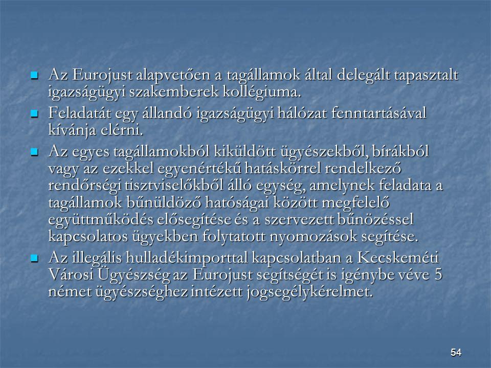 Az Eurojust alapvetően a tagállamok által delegált tapasztalt igazságügyi szakemberek kollégiuma.