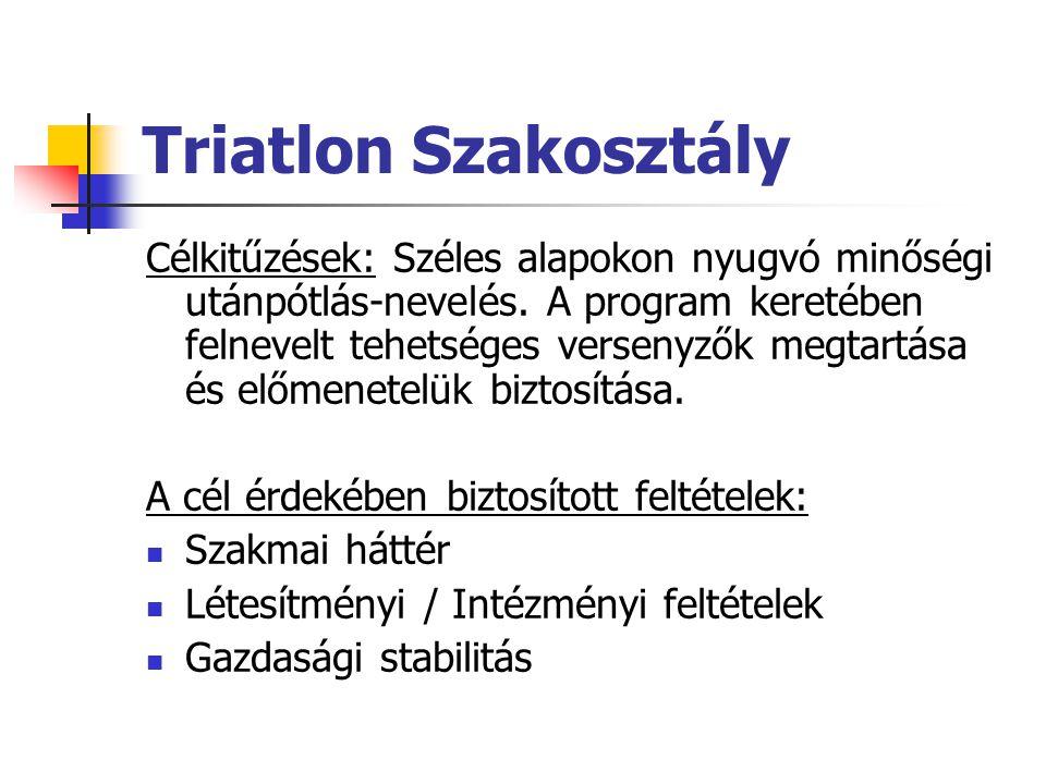 Triatlon Szakosztály