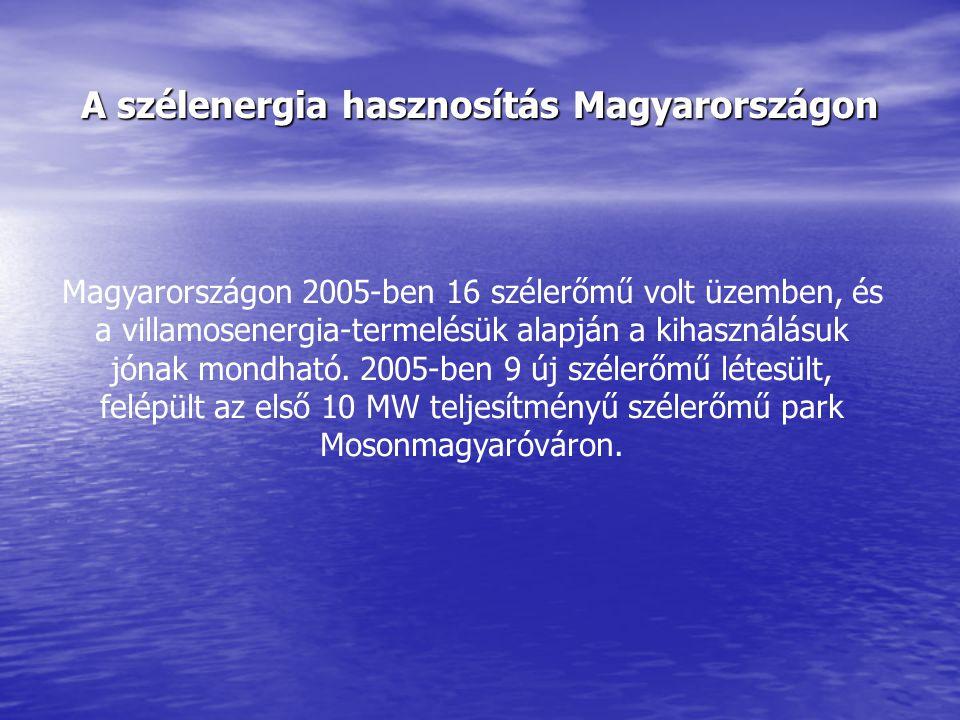 A szélenergia hasznosítás Magyarországon