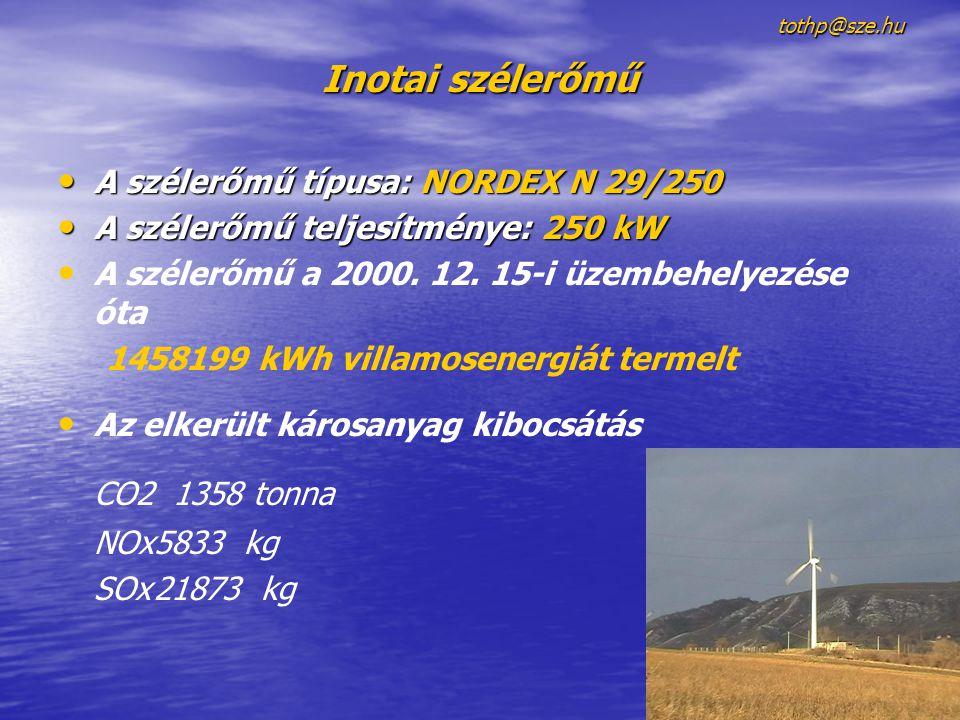 CO2 1358 tonna Inotai szélerőmű A szélerőmű típusa: NORDEX N 29/250
