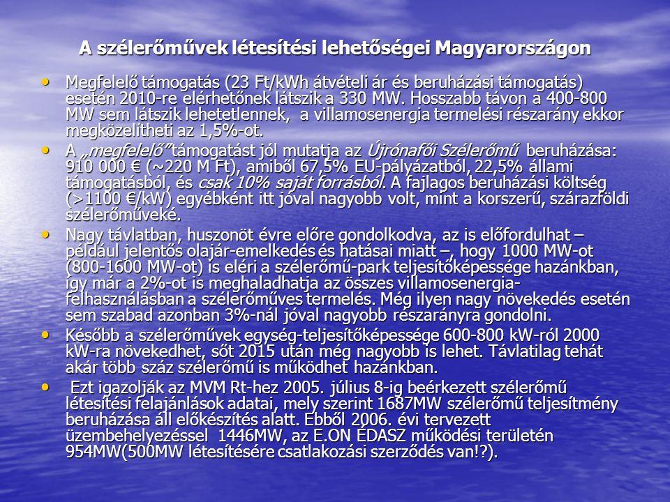 A szélerőművek létesítési lehetőségei Magyarországon