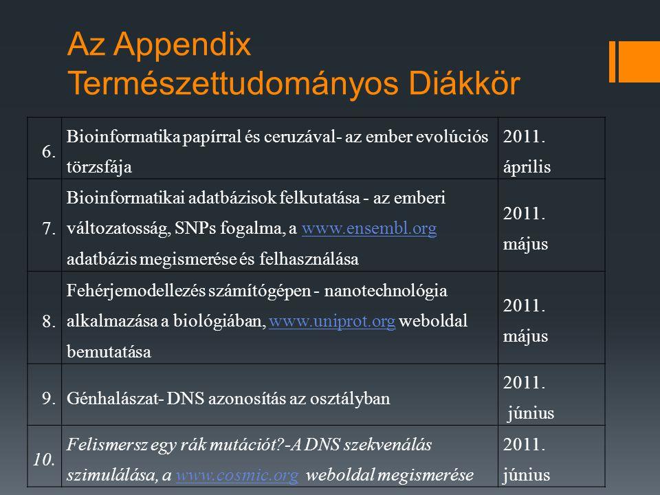 Az Appendix Természettudományos Diákkör