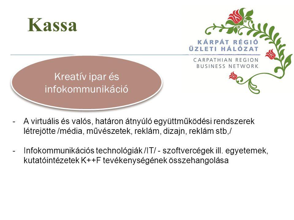 Kreatív ipar és infokommunikáció