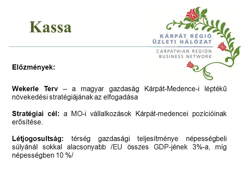 Kassa Előzmények: Wekerle Terv – a magyar gazdaság Kárpát-Medence-i léptékű növekedési stratégiájának az elfogadása.
