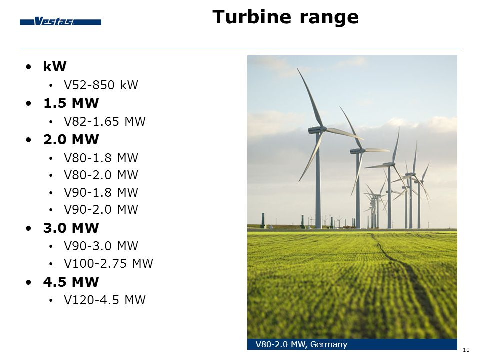 Turbine range kW 1.5 MW 2.0 MW 3.0 MW 4.5 MW V52-850 kW V82-1.65 MW