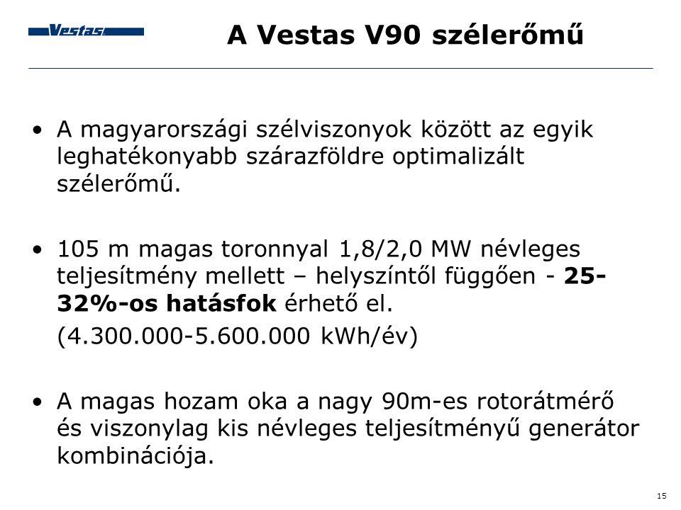 A Vestas V90 szélerőmű A magyarországi szélviszonyok között az egyik leghatékonyabb szárazföldre optimalizált szélerőmű.