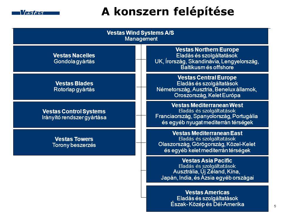 A konszern felépítése Vestas Central Europe Eladás és szolgáltatások
