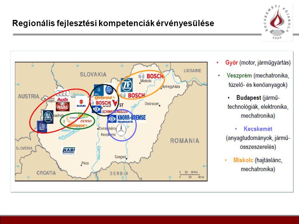 Regionális fejlesztési kompetenciák érvényesülése