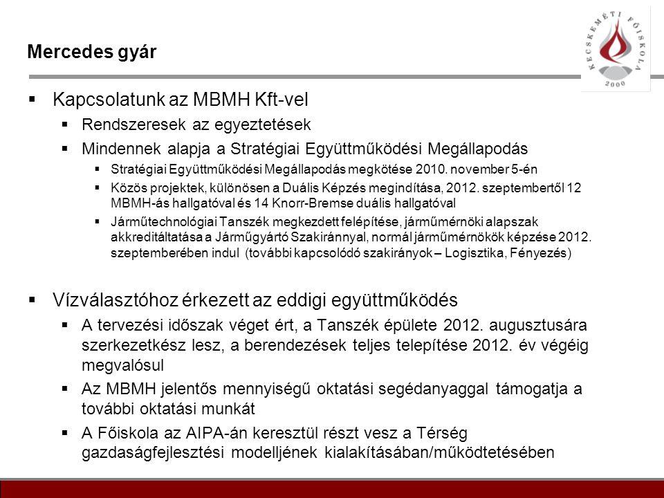 Kapcsolatunk az MBMH Kft-vel