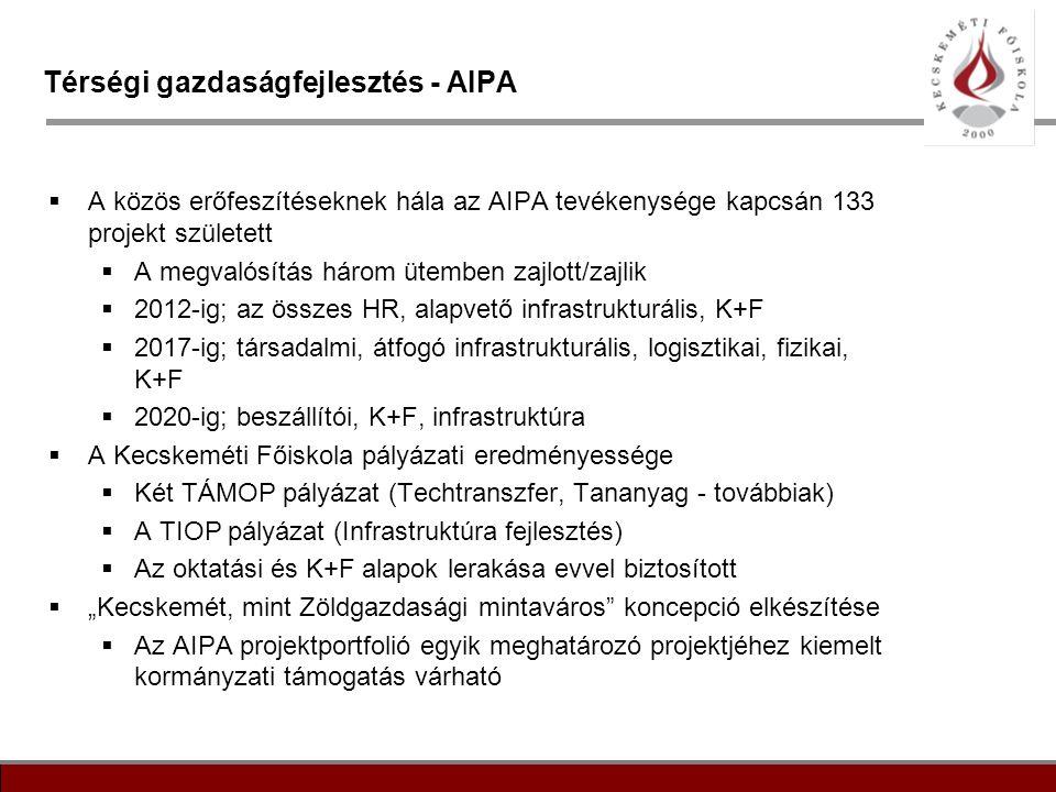 Térségi gazdaságfejlesztés - AIPA