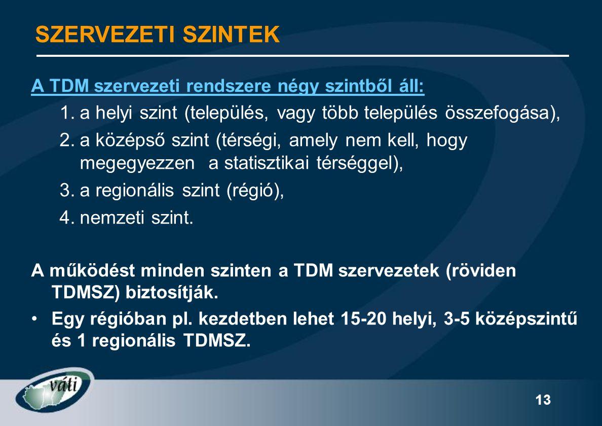 SZERVEZETI SZINTEK A TDM szervezeti rendszere négy szintből áll: a helyi szint (település, vagy több település összefogása),