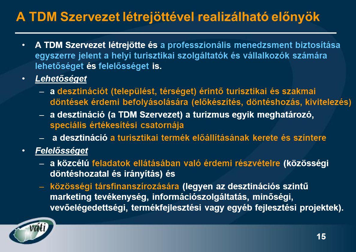 A TDM Szervezet létrejöttével realizálható előnyök