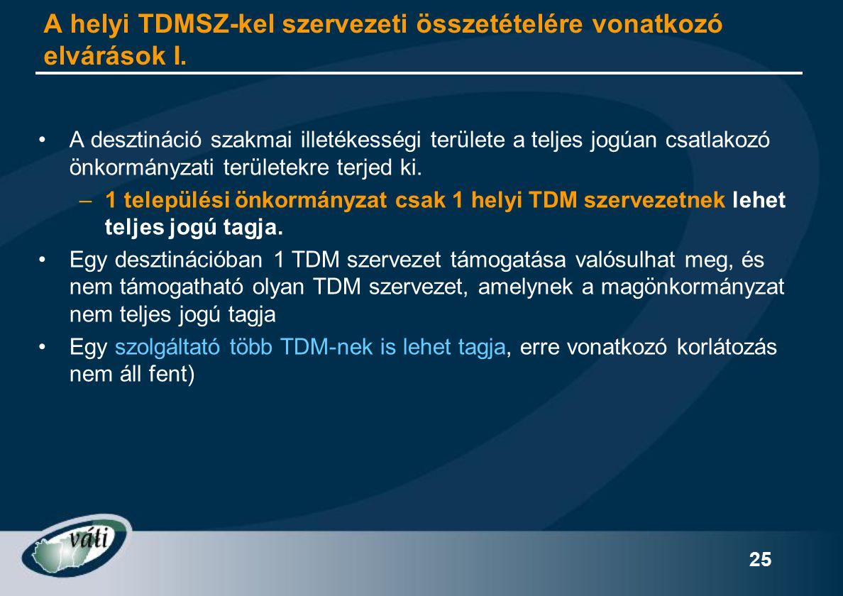 A helyi TDMSZ-kel szervezeti összetételére vonatkozó elvárások I.