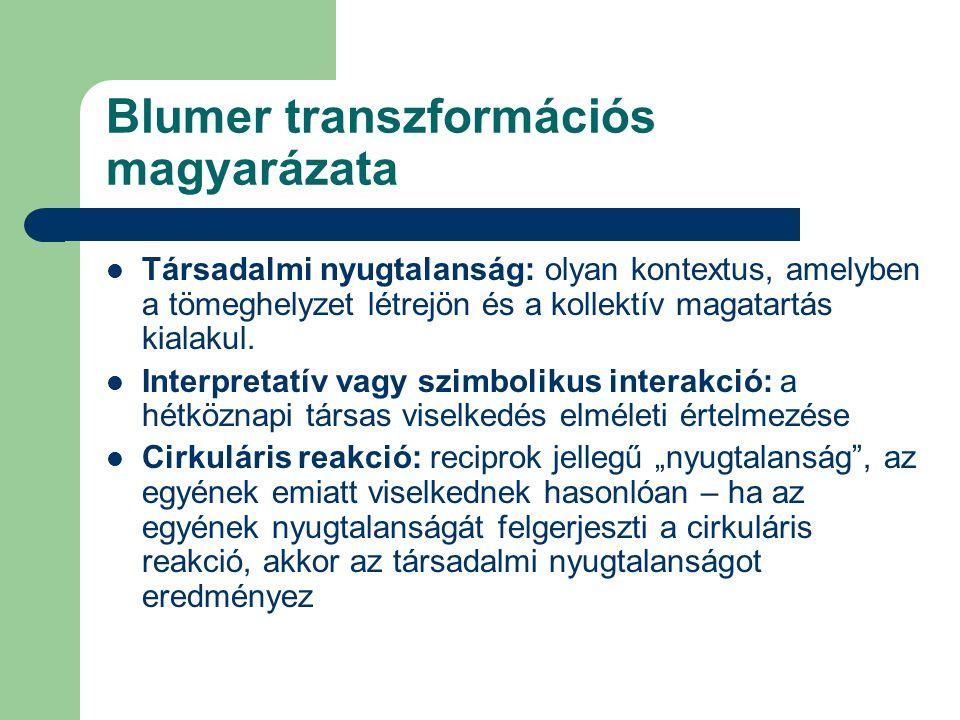 Blumer transzformációs magyarázata