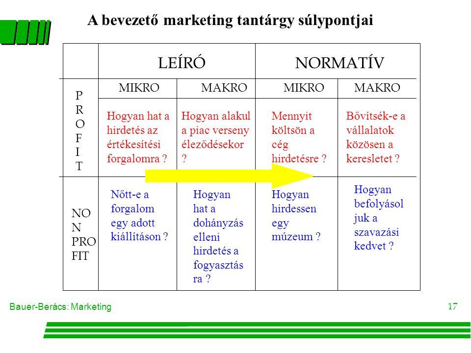 A bevezető marketing tantárgy súlypontjai