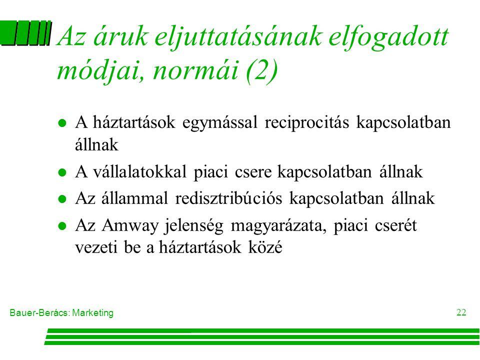 Az áruk eljuttatásának elfogadott módjai, normái (2)