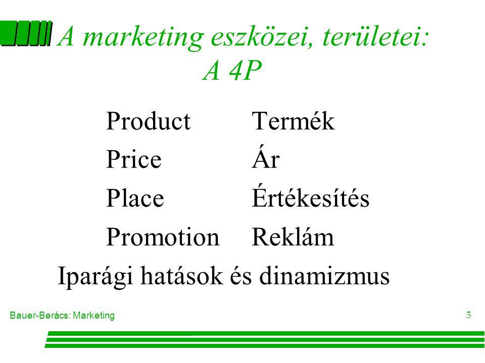 A marketing eszközei, területei: A 4P