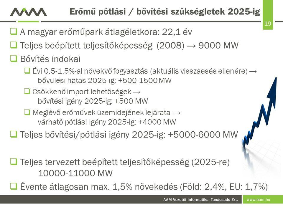 Erőmű pótlási / bővítési szükségletek 2025-ig