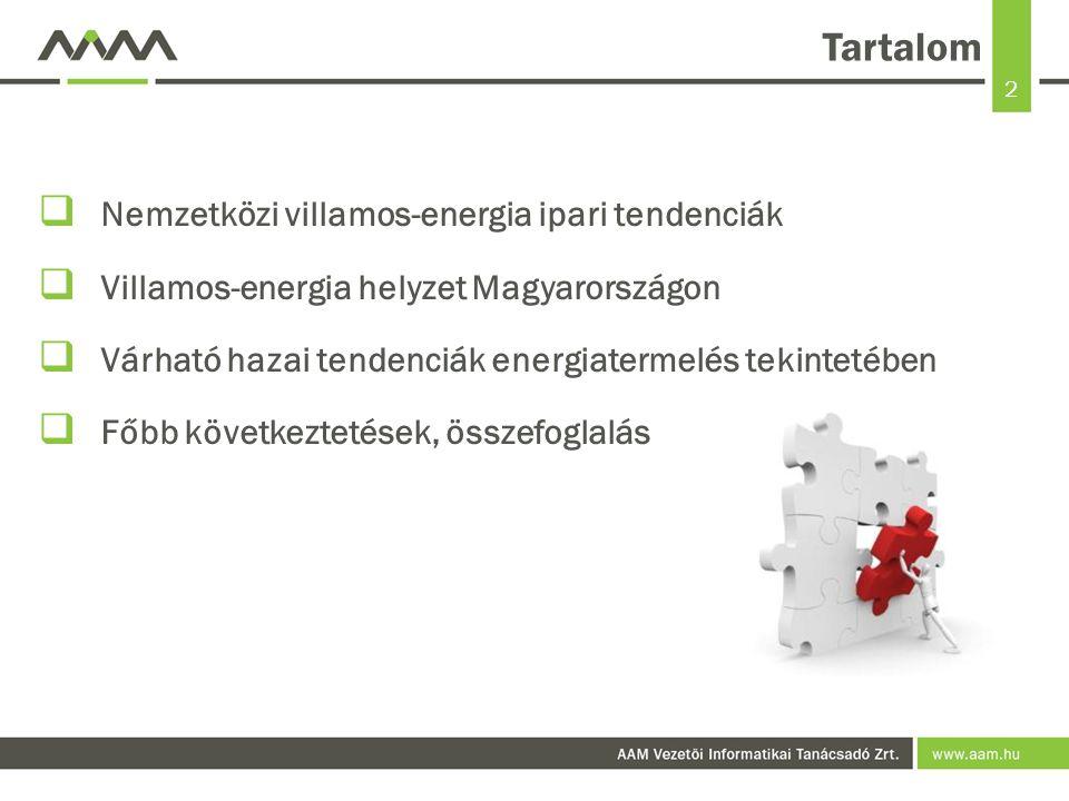 Tartalom Nemzetközi villamos-energia ipari tendenciák