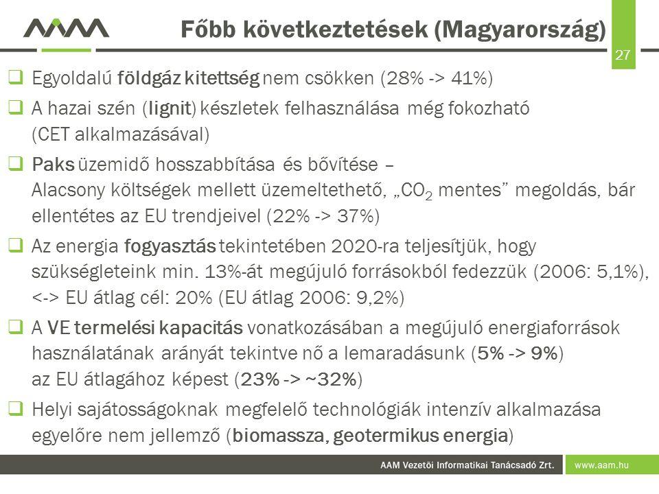 Főbb következtetések (Magyarország)