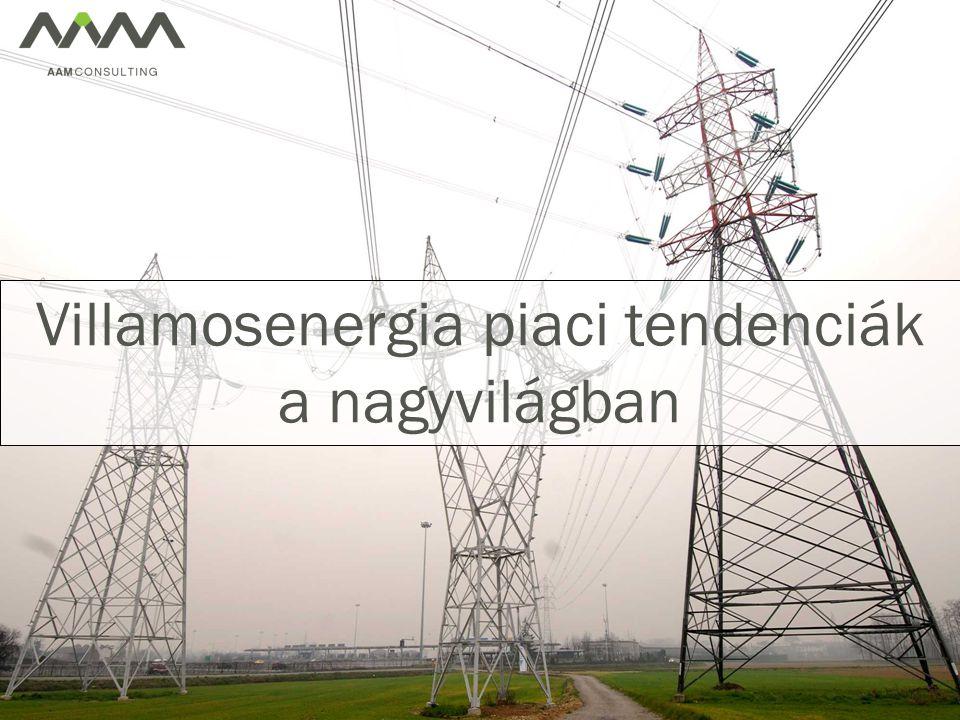 Villamosenergia piaci tendenciák